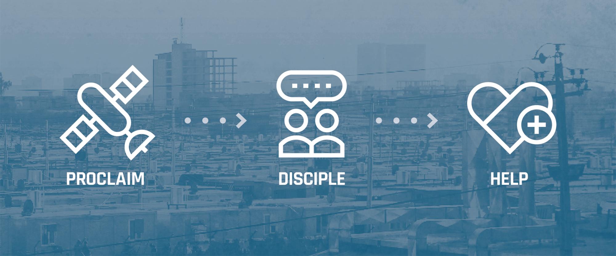 Proclaim, Disciple, Help